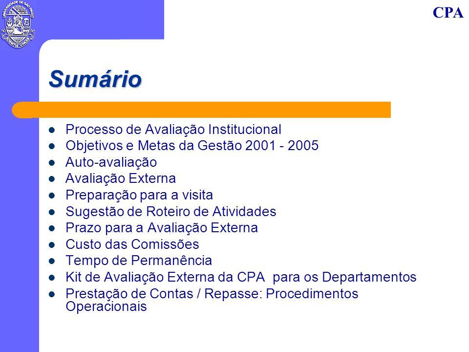 CPASumário Processo de Avaliação Institucional Objetivos e Metas da Gestão 2001 - 2005 Auto-avaliação Avaliação Externa Preparação para a visita Sugestão de Roteiro de Atividades Prazo para a Avaliação Externa Custo das Comissões Tempo de Permanência Kit de Avaliação Externa da CPA para os Departamentos Prestação de Contas / Repasse: Procedimentos Operacionais