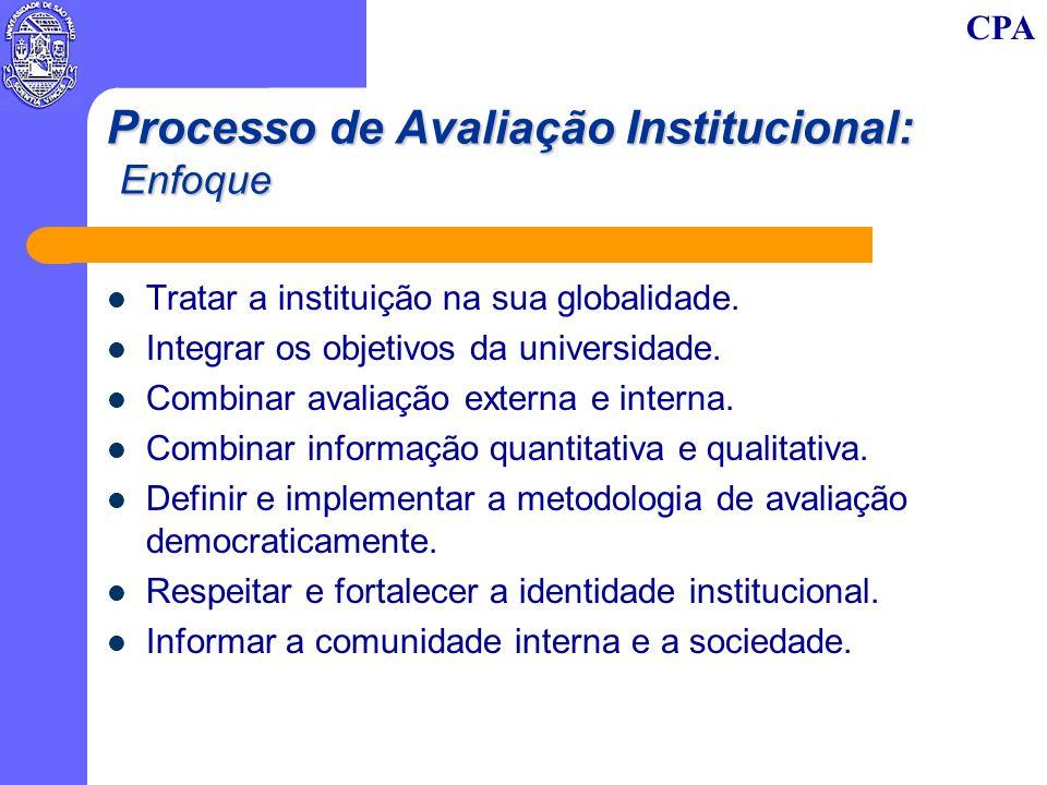 CPA Processo de Avaliação Institucional: Enfoque Tratar a instituição na sua globalidade. Integrar os objetivos da universidade. Combinar avaliação ex