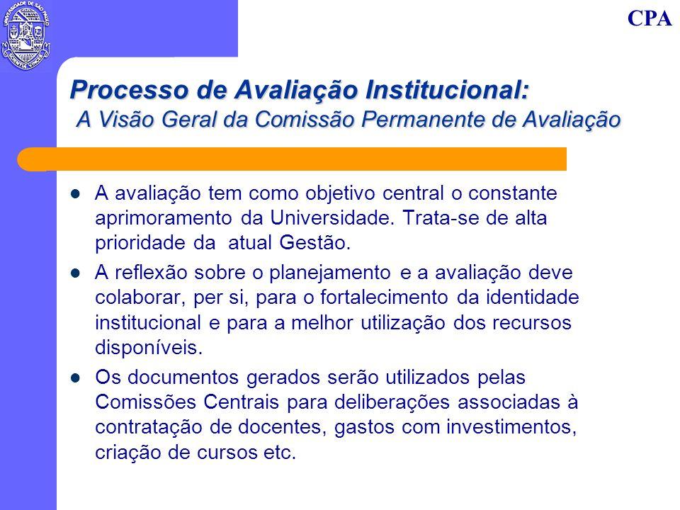 CPA Processo de Avaliação Institucional: A Visão Geral da Comissão Permanente de Avaliação A avaliação tem como objetivo central o constante aprimoram