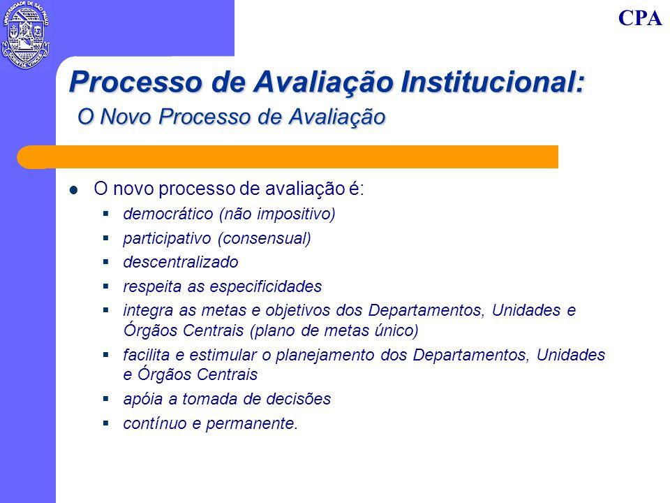 CPA Processo de Avaliação Institucional: O Novo Processo de Avaliação O novo processo de avaliação é: democrático (não impositivo) participativo (consensual) descentralizado respeita as especificidades integra as metas e objetivos dos Departamentos, Unidades e Órgãos Centrais (plano de metas único) facilita e estimular o planejamento dos Departamentos, Unidades e Órgãos Centrais apóia a tomada de decisões contínuo e permanente.