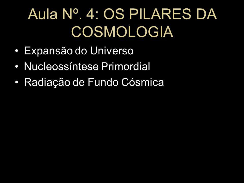 Aula Nº. 4: OS PILARES DA COSMOLOGIA Expansão do Universo Nucleossíntese Primordial Radiação de Fundo Cósmica