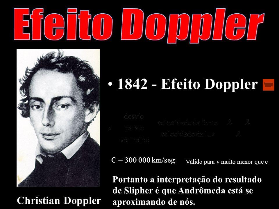 Portanto a interpretação do resultado de Slipher é que Andrômeda está se aproximando de nós. Christian Doppler 1842 - Efeito Doppler C = 300 000 km/se