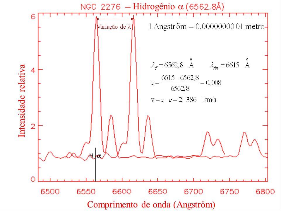 Comprimento de onda (Angström) Hidrogênio Intensidade relativa Variação de