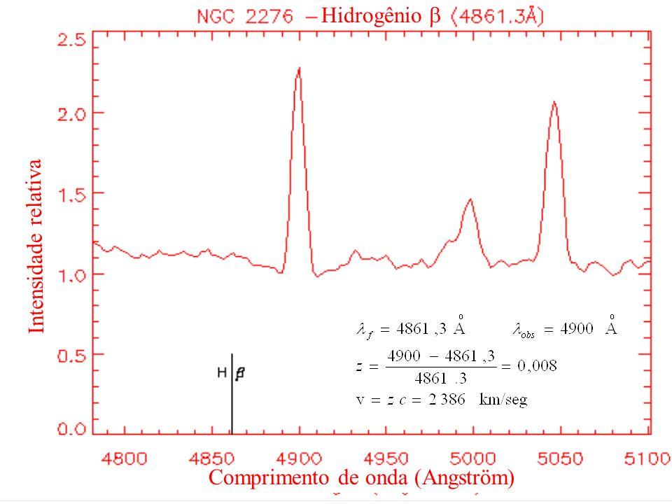 Comprimento de onda (Angström) Hidrogênio Intensidade relativa