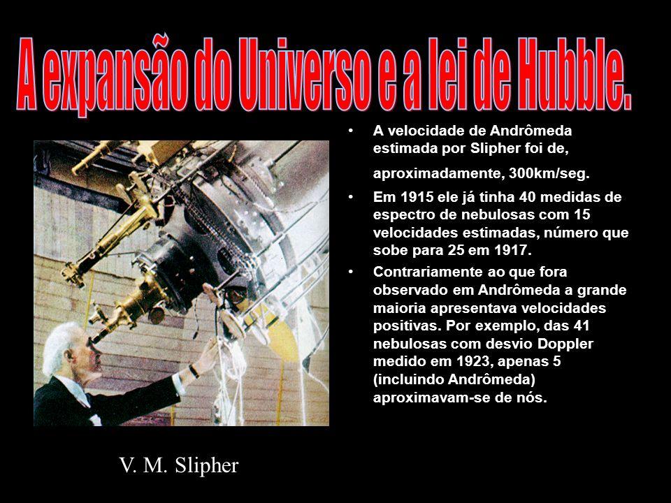 A velocidade de Andrômeda estimada por Slipher foi de, aproximadamente, 300km/seg. Em 1915 ele já tinha 40 medidas de espectro de nebulosas com 15 vel
