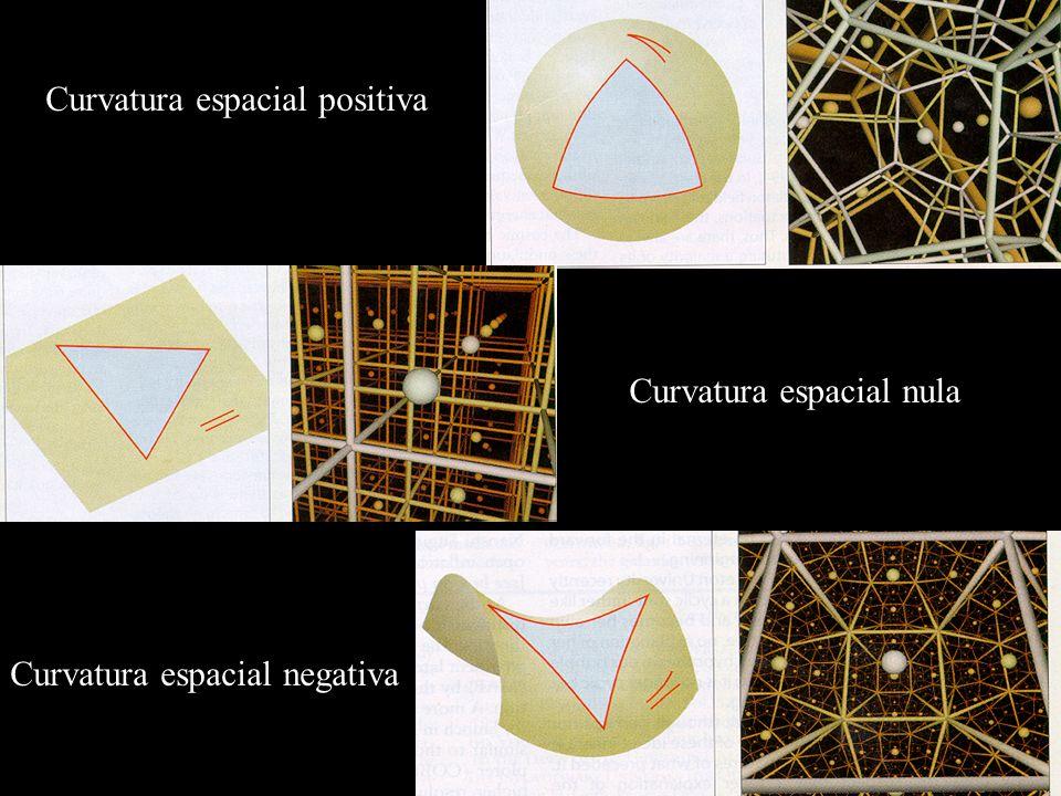Curvatura espacial nula Curvatura espacial positiva Curvatura espacial negativa