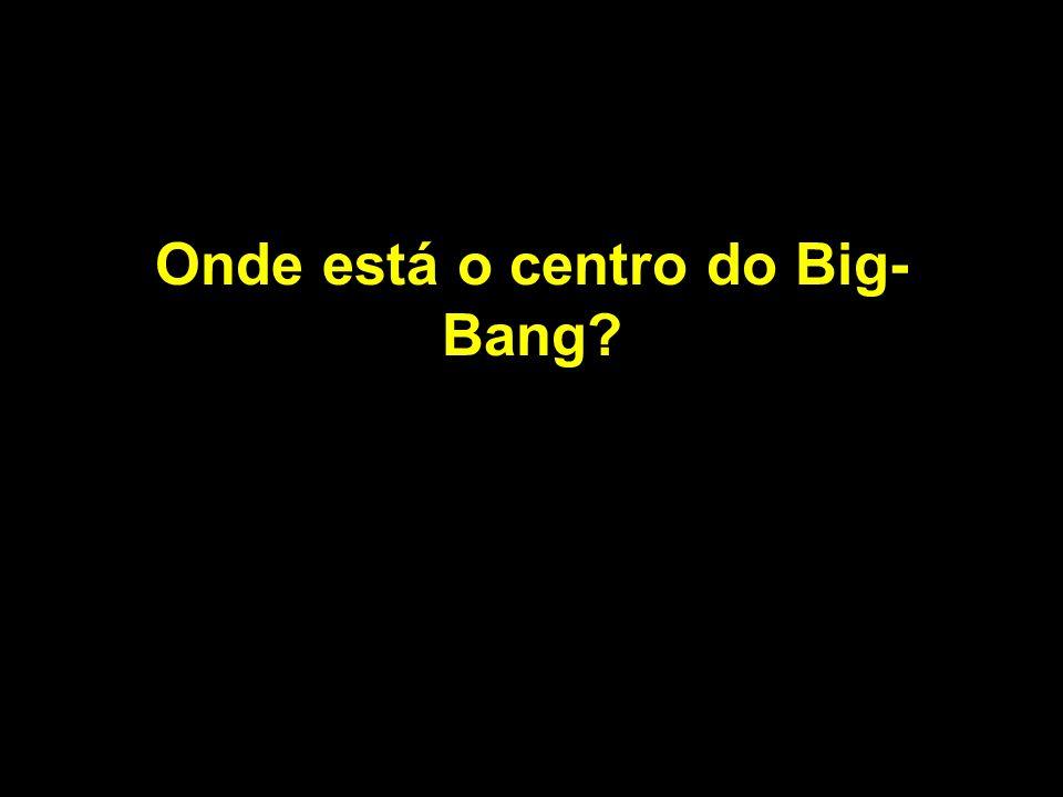 Onde está o centro do Big- Bang?