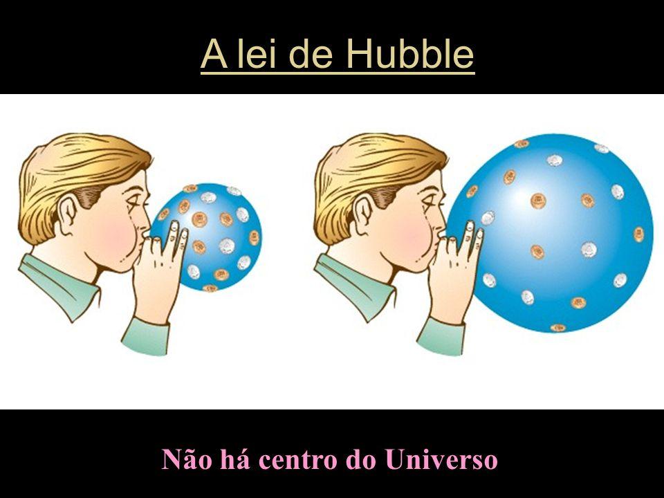 A lei de Hubble Não há centro do Universo