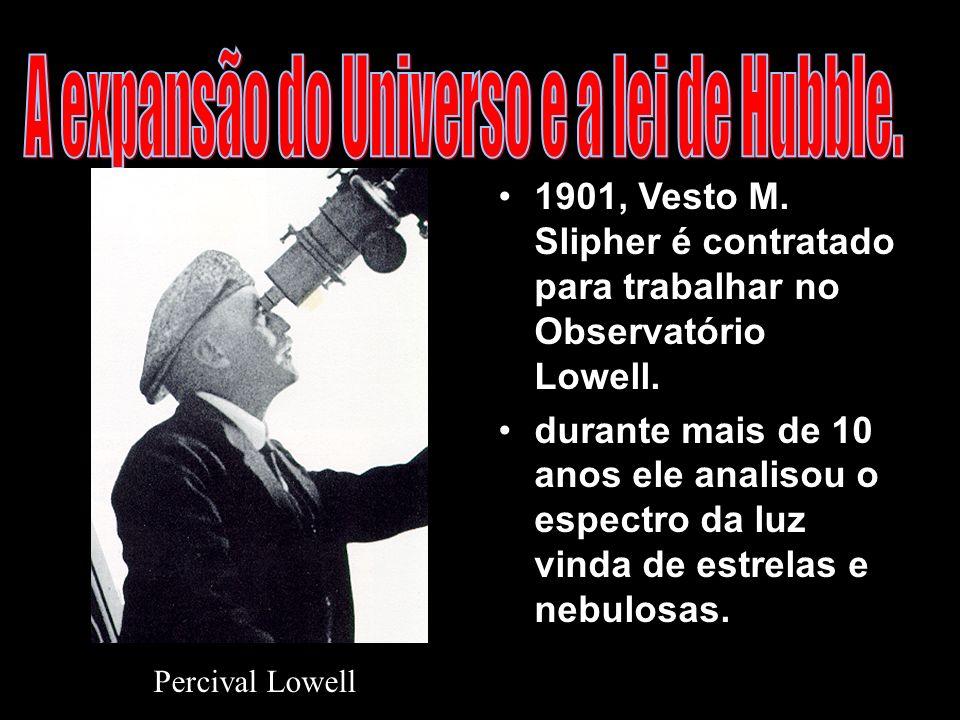1901, Vesto M. Slipher é contratado para trabalhar no Observatório Lowell. durante mais de 10 anos ele analisou o espectro da luz vinda de estrelas e