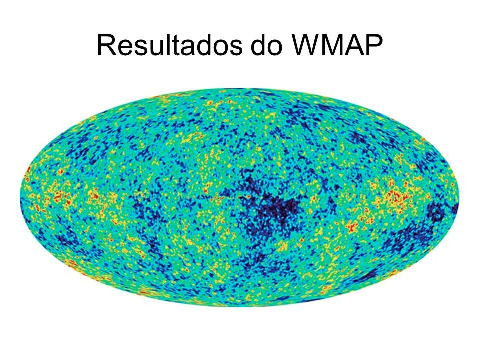 Resultados do WMAP