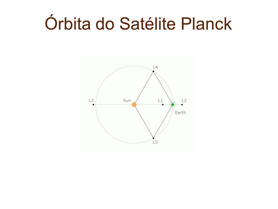 Órbita do Satélite Planck