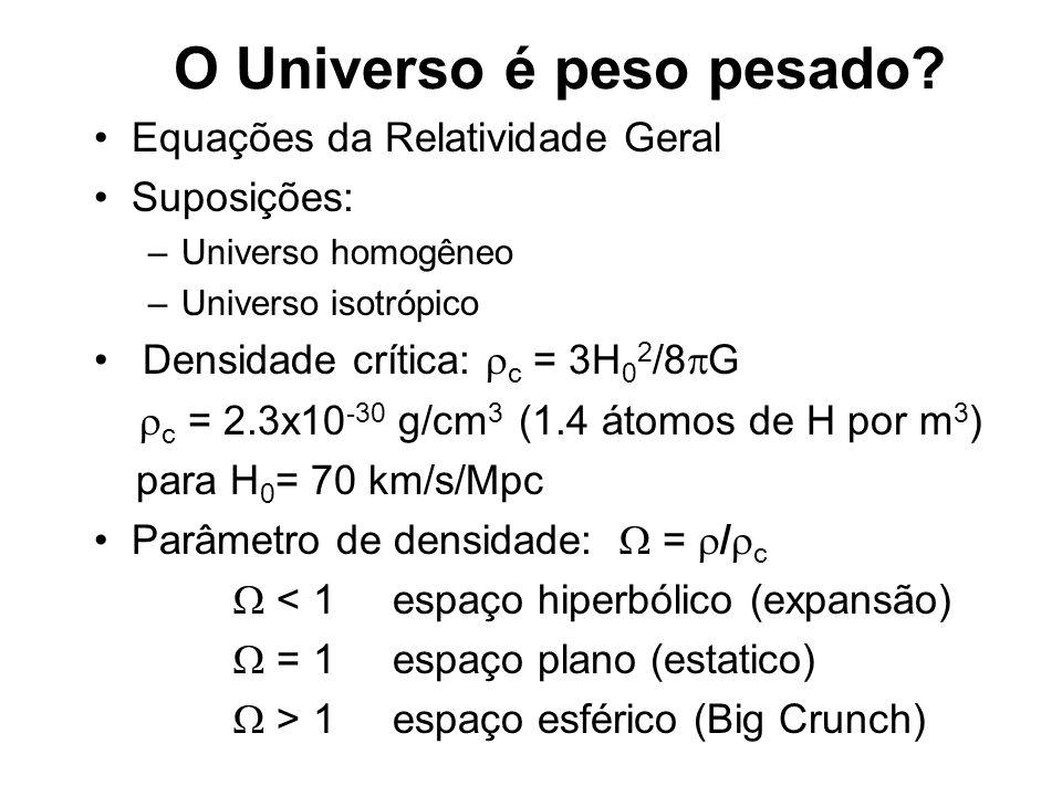 Equações da Relatividade Geral Suposições: –Universo homogêneo –Universo isotrópico Densidade crítica: c = 3H 0 2 /8 G c = 2.3x10 -30 g/cm 3 (1.4 átom