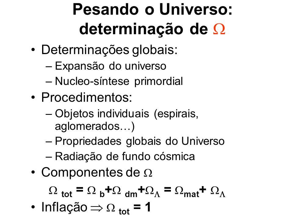 Determinações globais: –Expansão do universo –Nucleo-síntese primordial Procedimentos: –Objetos individuais (espirais, aglomerados…) –Propriedades glo