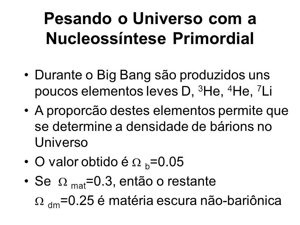 Pesando o Universo com a Nucleossíntese Primordial Durante o Big Bang são produzidos uns poucos elementos leves D, 3 He, 4 He, 7 Li A proporcão destes