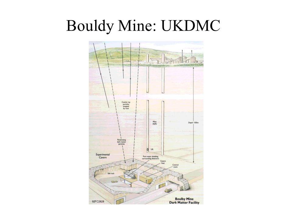 Bouldy Mine: UKDMC