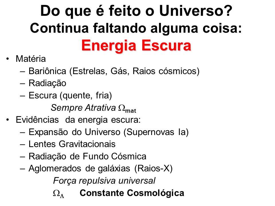 Matéria –Bariônica (Estrelas, Gás, Raios cósmicos) –Radiação –Escura (quente, fria) Sempre Atrativa mat Evidências da energia escura: –Expansão do Uni
