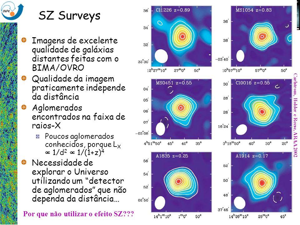 Carlos Alexandre Wuensche Grupo de Cosmologia Experimental - Divisão de Astrofísica Por que não utilizar o efeito SZ??? Carlstrom, Holder e Reese, ARA