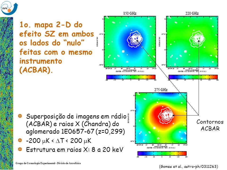 Carlos Alexandre Wuensche Grupo de Cosmologia Experimental - Divisão de Astrofísica Contornos ACBAR 1o. mapa 2-D do efeito SZ em ambos os lados do nul