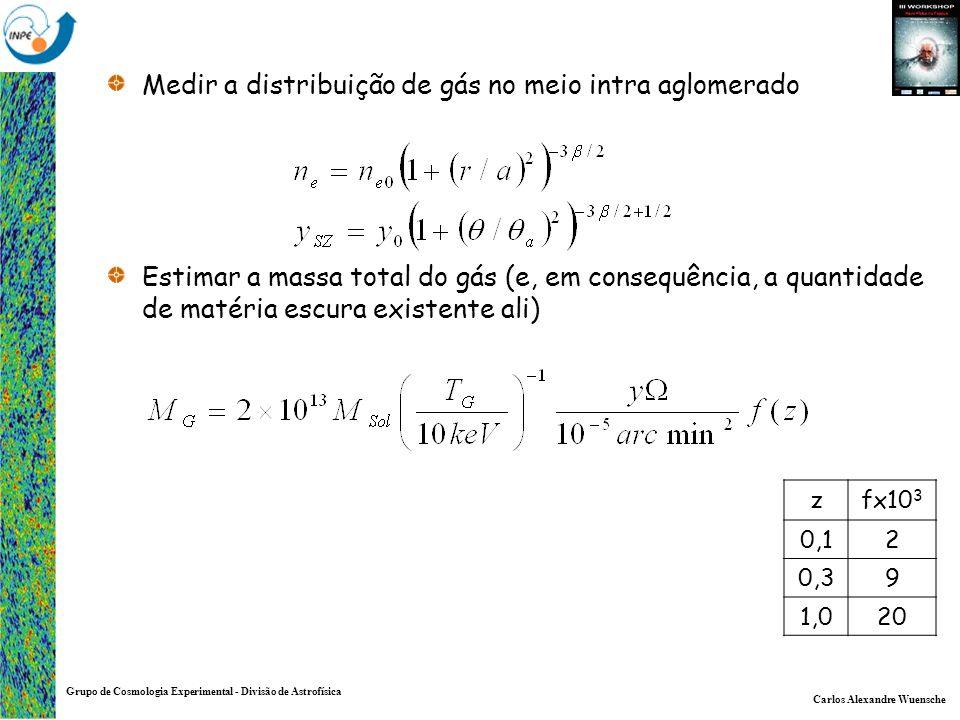 Carlos Alexandre Wuensche Grupo de Cosmologia Experimental - Divisão de Astrofísica Medir a distribuição de gás no meio intra aglomerado Estimar a mas