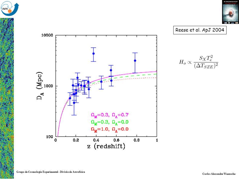 Carlos Alexandre Wuensche Grupo de Cosmologia Experimental - Divisão de Astrofísica Reese et al. ApJ 2004