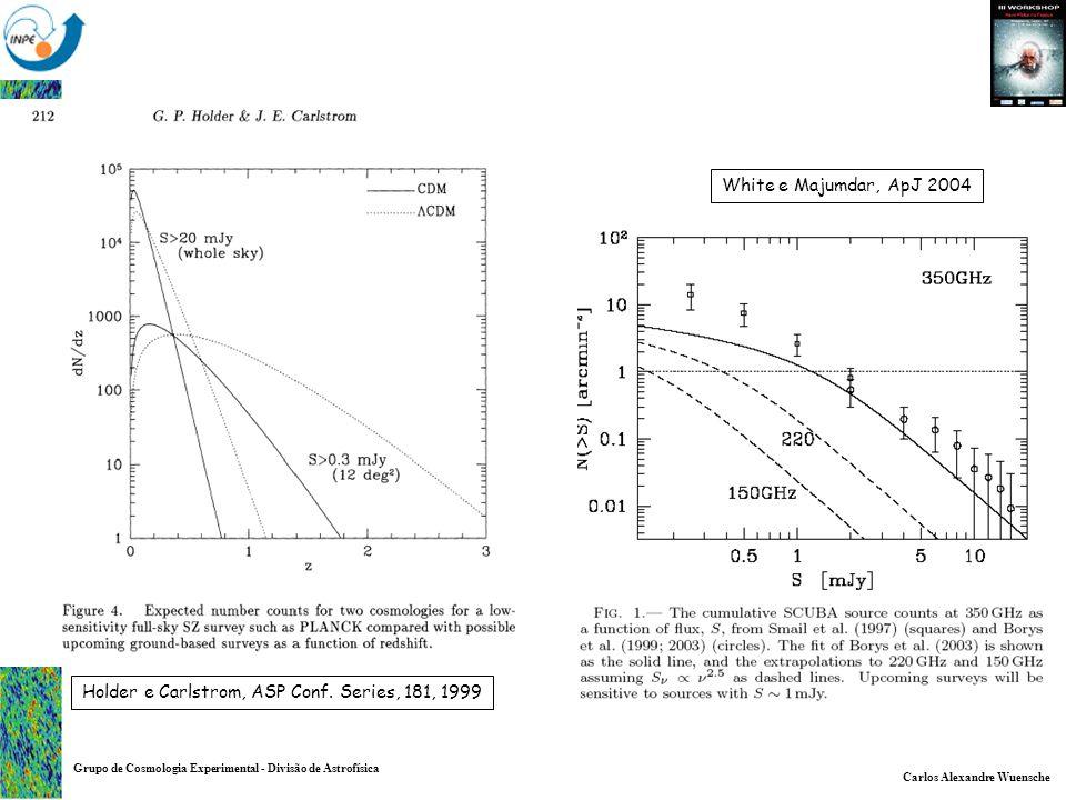 Carlos Alexandre Wuensche Grupo de Cosmologia Experimental - Divisão de Astrofísica Holder e Carlstrom, ASP Conf. Series, 181, 1999 White e Majumdar,