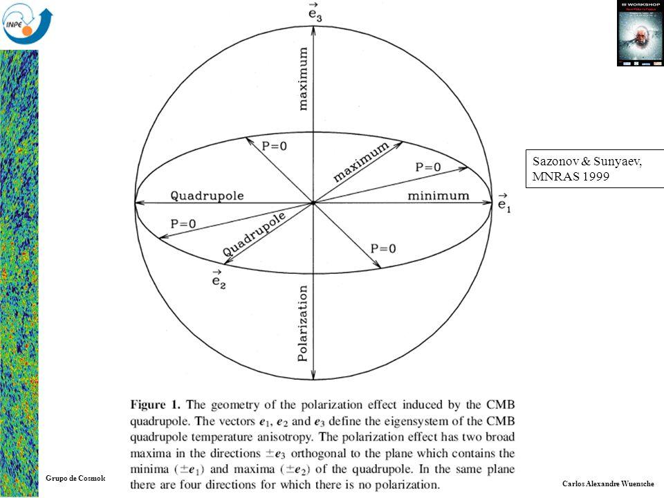 Carlos Alexandre Wuensche Grupo de Cosmologia Experimental - Divisão de Astrofísica Sazonov & Sunyaev, MNRAS 1999