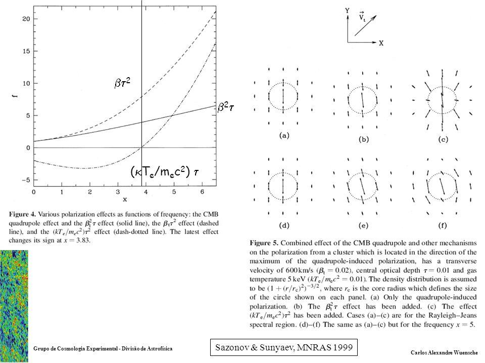 Carlos Alexandre Wuensche Grupo de Cosmologia Experimental - Divisão de Astrofísica Sazonov & Sunyaev, MNRAS 1999 Devido ao comportamento dos termos S