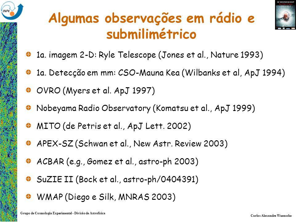 Carlos Alexandre Wuensche Grupo de Cosmologia Experimental - Divisão de Astrofísica Instrumentação típica Single dish (poucos) e interferômetros Antenas: 0,9 m até 10 m Frequências: 30 GHz - 400 GHz Sensibilidade: < 1 mK.s 1/2 /detector Sensibilidade dos mapas: < 10 K Resolução angular: < 1 arcmin Alvos: aglomerados (principalmente os do catálogo de Abell) e surveys de pequenas regiões do céu (< 1000 )