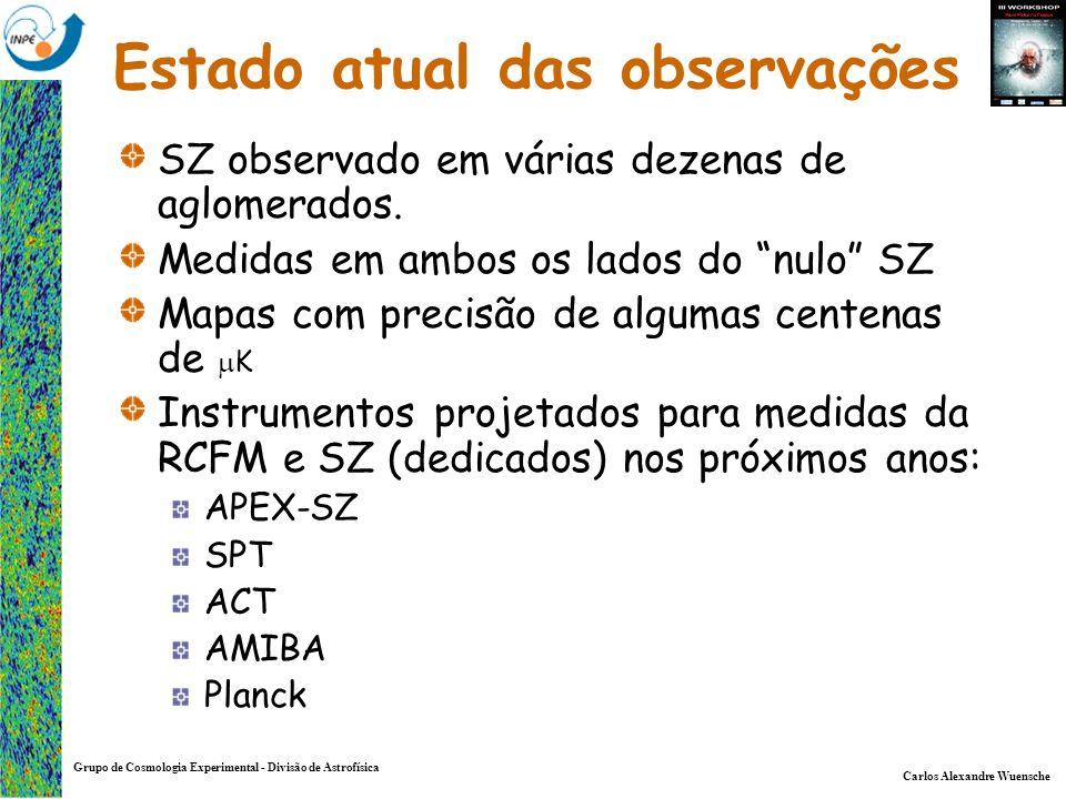 Carlos Alexandre Wuensche Grupo de Cosmologia Experimental - Divisão de Astrofísica Estado atual das observações SZ observado em várias dezenas de agl