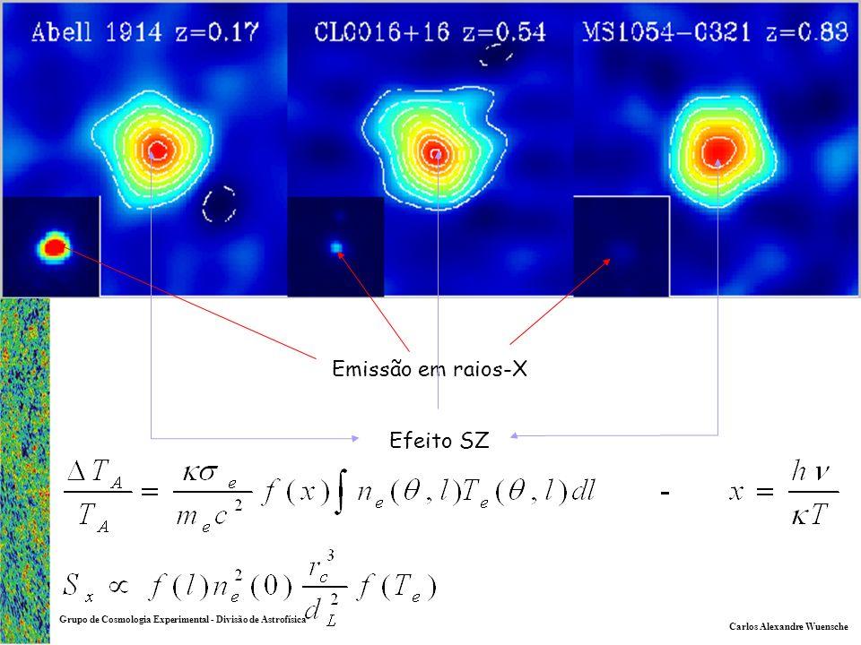 Carlos Alexandre Wuensche Grupo de Cosmologia Experimental - Divisão de Astrofísica Emissão em raios-X Efeito SZ