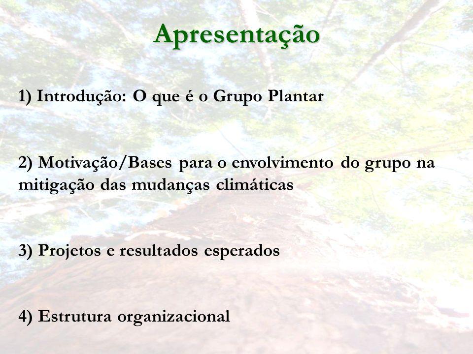 Apresentação 1) Introdução: O que é o Grupo Plantar 2) Motivação/Bases para o envolvimento do grupo na mitigação das mudanças climáticas 3) Projetos e resultados esperados 4) Estrutura organizacional