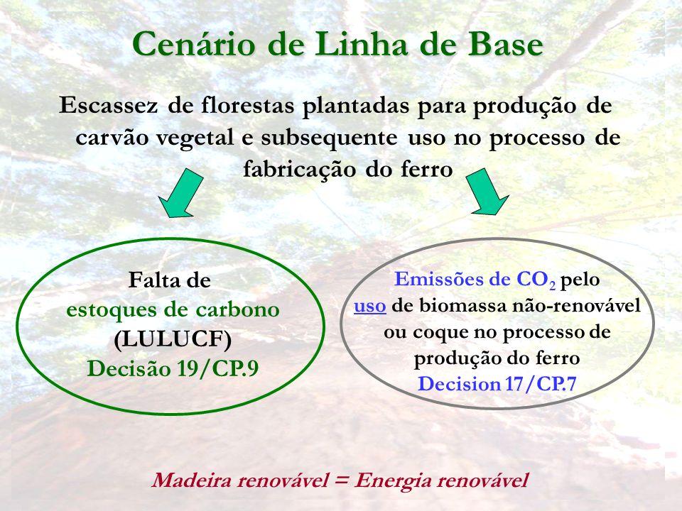 Madeira renovável = Energia renovável Cenário de Linha de Base Escassez de florestas plantadas para produção de carvão vegetal e subsequente uso no processo de fabricação do ferro Emissões de CO 2 pelo uso de biomassa não-renovável ou coque no processo de produção do ferro Decision 17/CP.7 Falta de estoques de carbono (LULUCF) Decisão 19/CP.9