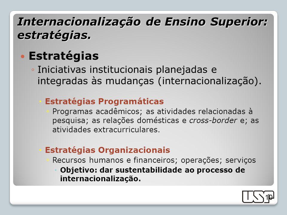 10 Estratégias Iniciativas institucionais planejadas e integradas às mudanças (internacionalização). Estratégias Programáticas Programas acadêmicos; a
