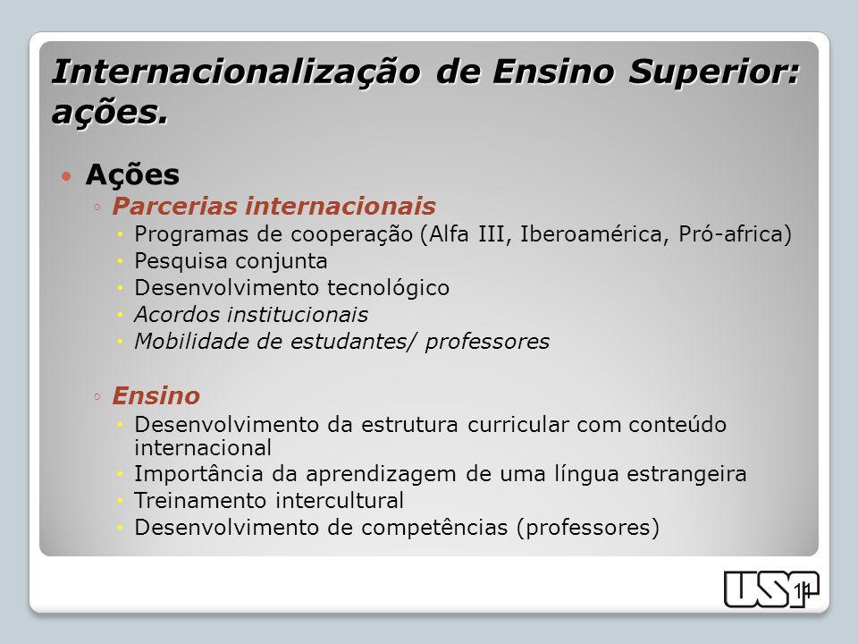 11 Ações Parcerias internacionais Programas de cooperação (Alfa III, Iberoamérica, Pró-africa) Pesquisa conjunta Desenvolvimento tecnológico Acordos i