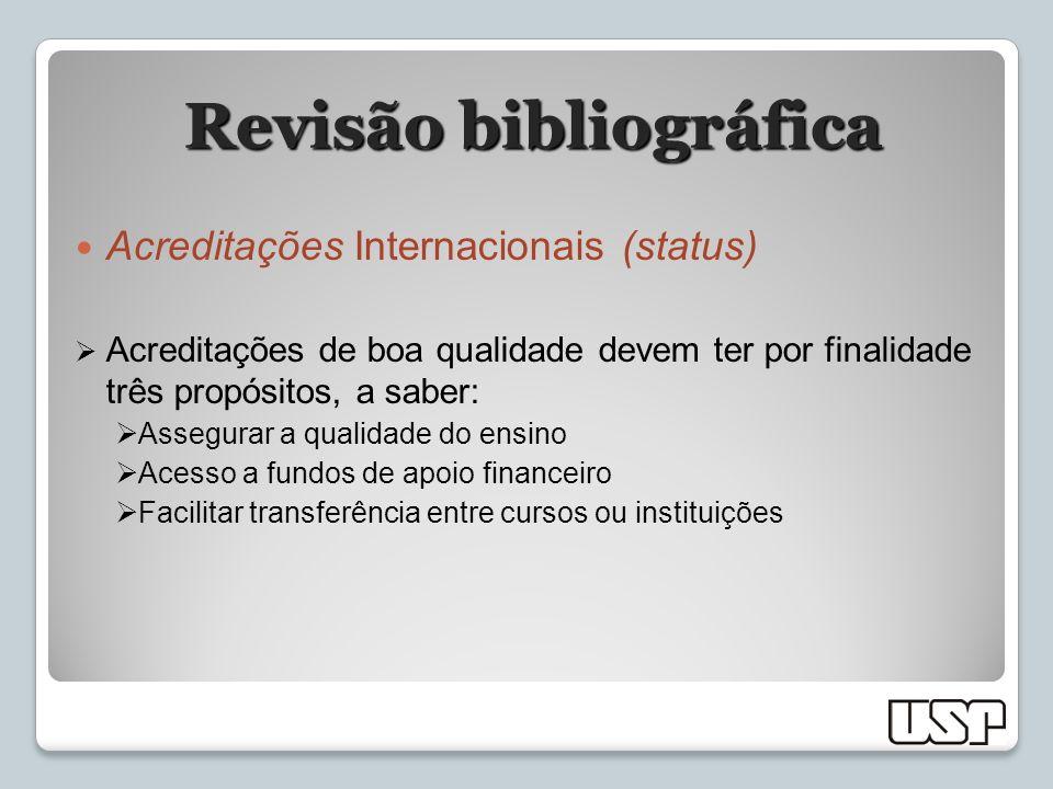 Revisão bibliográfica Acreditações Internacionais (status) Acreditações de boa qualidade devem ter por finalidade três propósitos, a saber: Assegurar