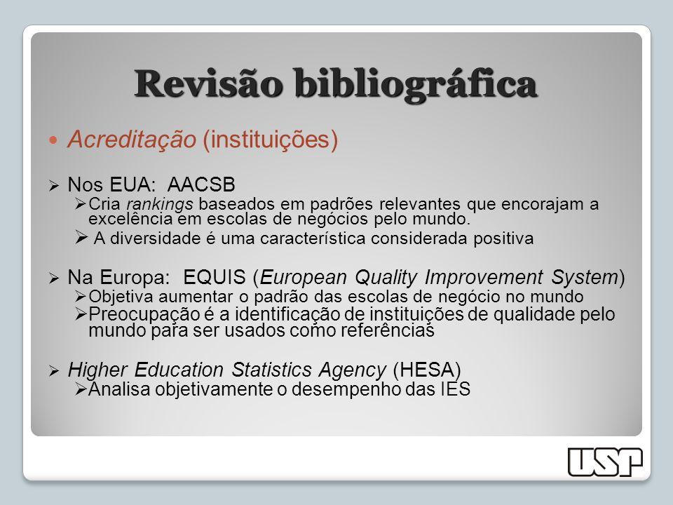 Revisão bibliográfica Acreditação (instituições) Nos EUA: AACSB Cria rankings baseados em padrões relevantes que encorajam a excelência em escolas de