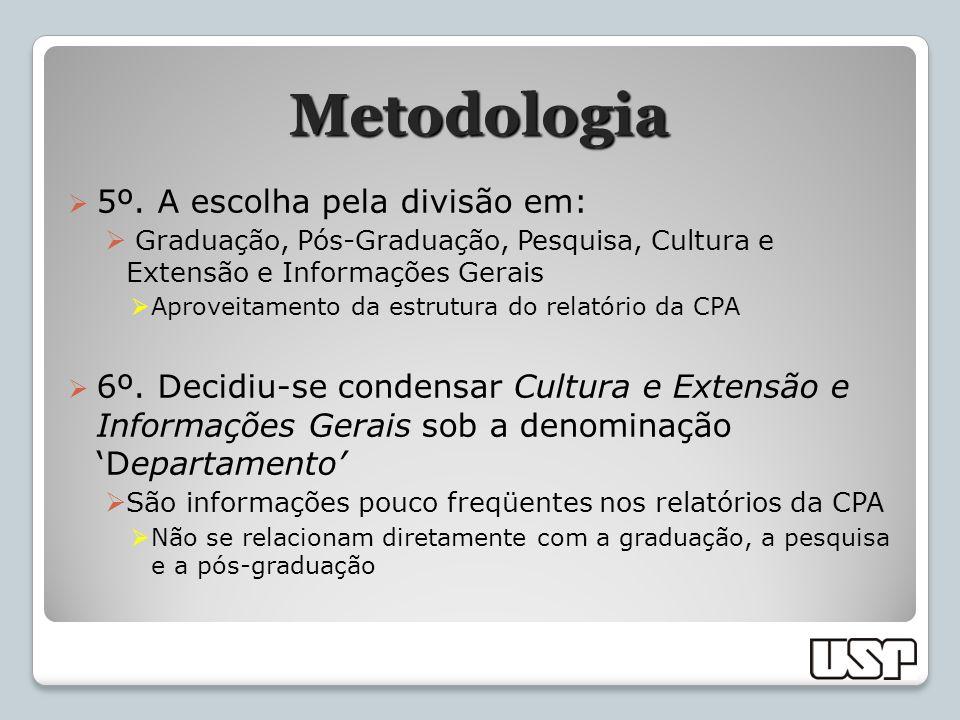 Metodologia 5º. A escolha pela divisão em: Graduação, Pós-Graduação, Pesquisa, Cultura e Extensão e Informações Gerais Aproveitamento da estrutura do
