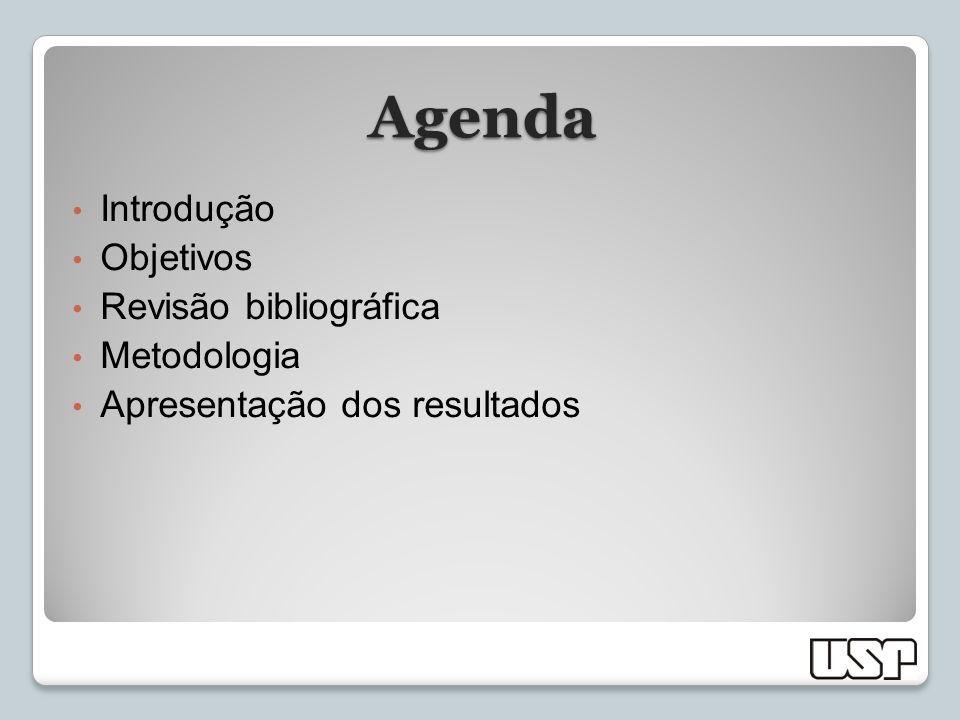 Agenda Introdução Objetivos Revisão bibliográfica Metodologia Apresentação dos resultados