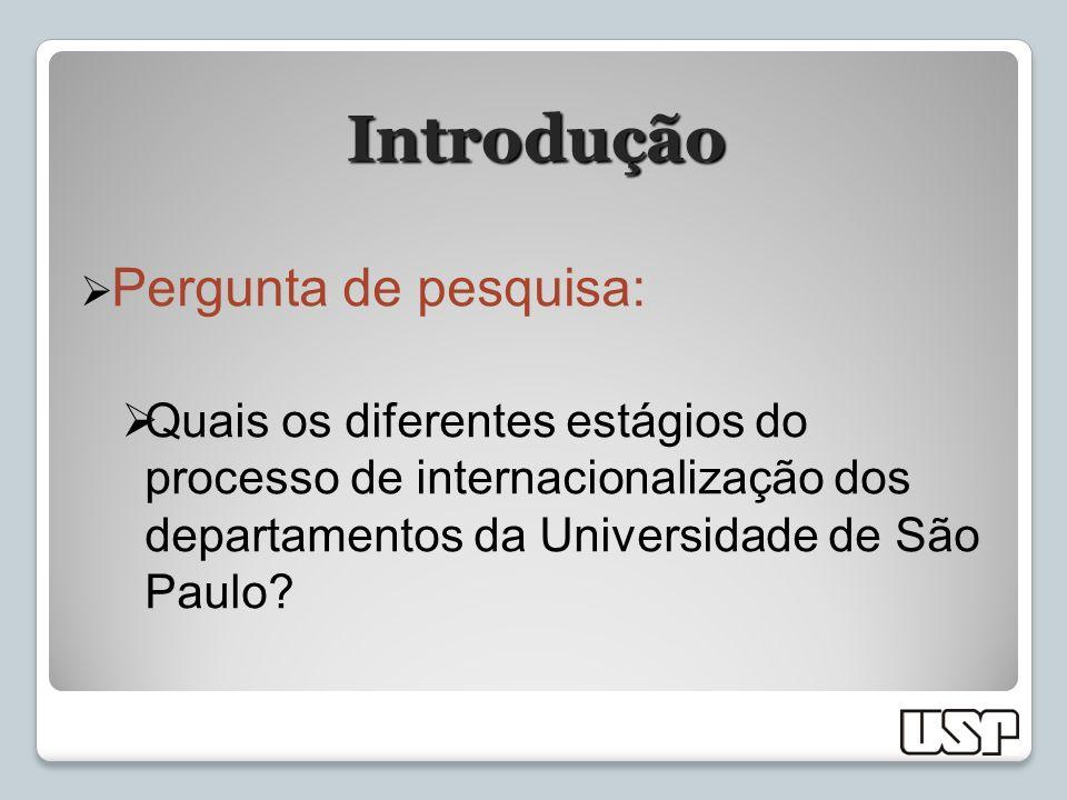Introdução Pergunta de pesquisa: Quais os diferentes estágios do processo de internacionalização dos departamentos da Universidade de São Paulo?
