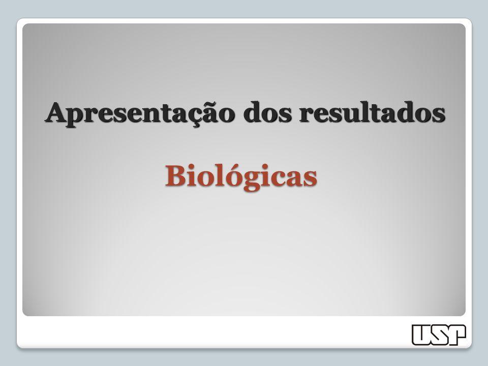 Biológicas