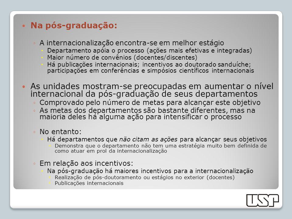 Na pós-graduação: A internacionalização encontra-se em melhor estágio Departamento apóia o processo (ações mais efetivas e integradas) Maior número de