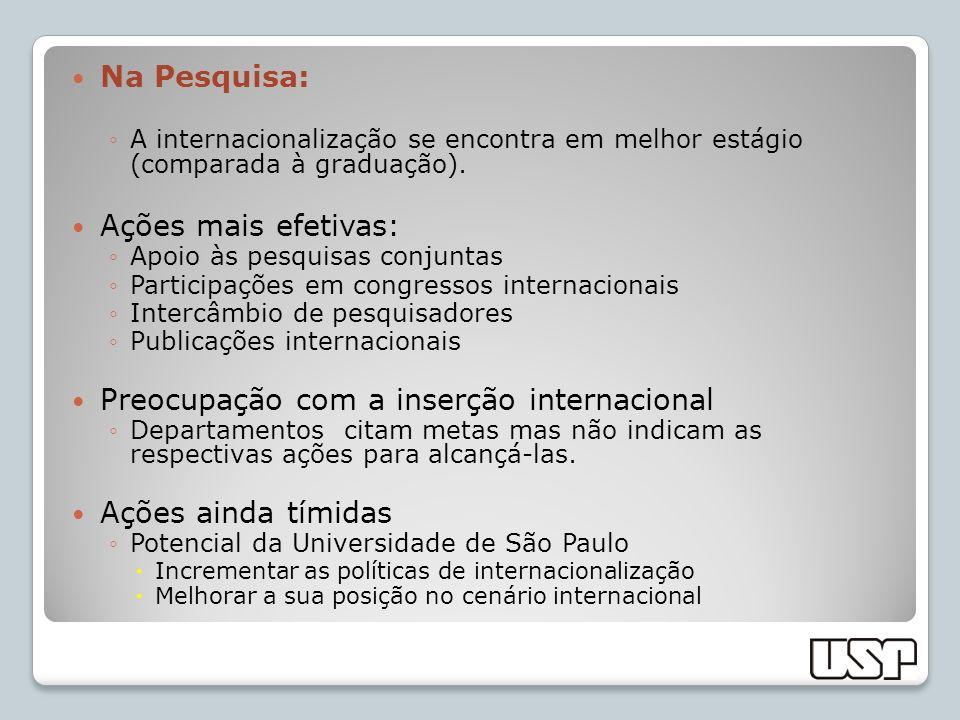 Na Pesquisa: A internacionalização se encontra em melhor estágio (comparada à graduação). Ações mais efetivas: Apoio às pesquisas conjuntas Participaç