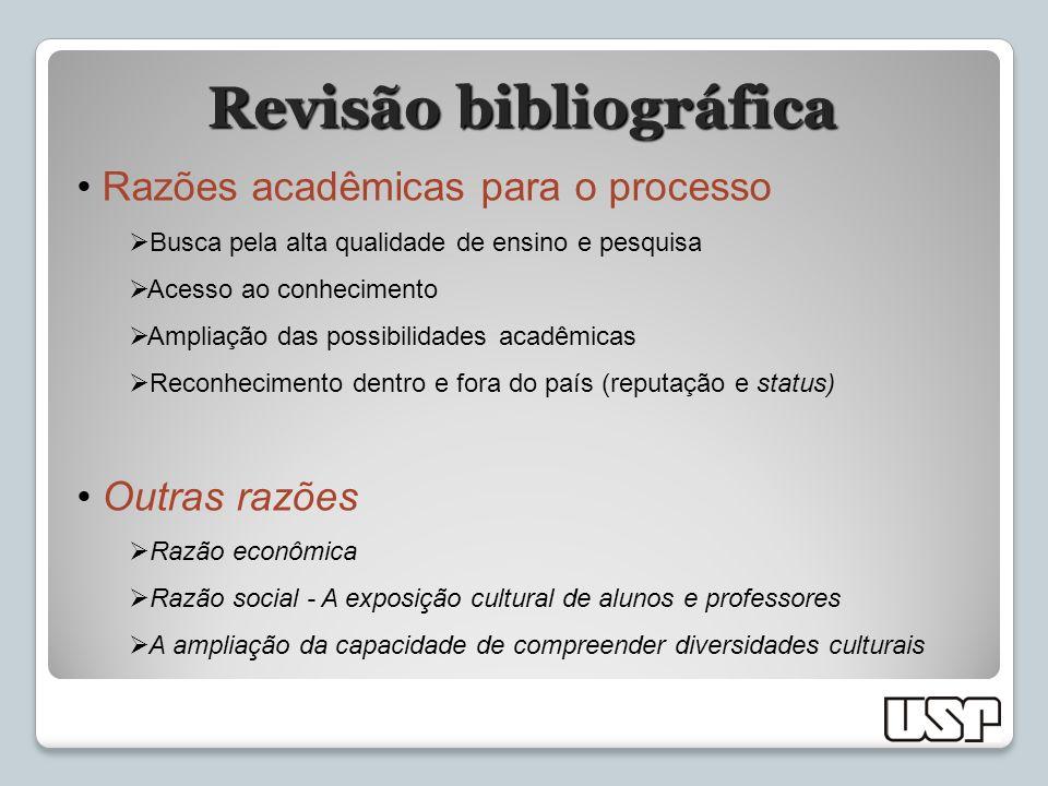 Revisão bibliográfica Razões acadêmicas para o processo Busca pela alta qualidade de ensino e pesquisa Acesso ao conhecimento Ampliação das possibilid