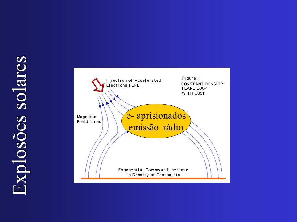e- aprisionados emissão rádio Explosões solares