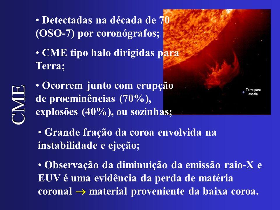 CME Detectadas na década de 70 (OSO-7) por coronógrafos; CME tipo halo dirigidas para Terra; Ocorrem junto com erupção de proeminências (70%), explosõ
