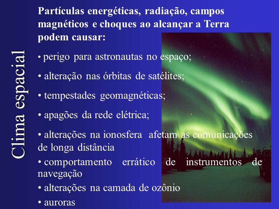 Clima espacial Partículas energéticas, radiação, campos magnéticos e choques ao alcançar a Terra podem causar: perigo para astronautas no espaço; alte