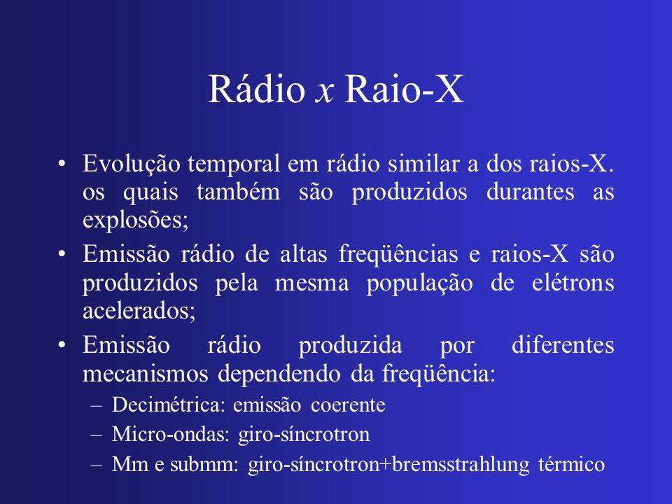 Rádio x Raio-X Evolução temporal em rádio similar a dos raios-X. os quais também são produzidos durantes as explosões; Emissão rádio de altas freqüênc