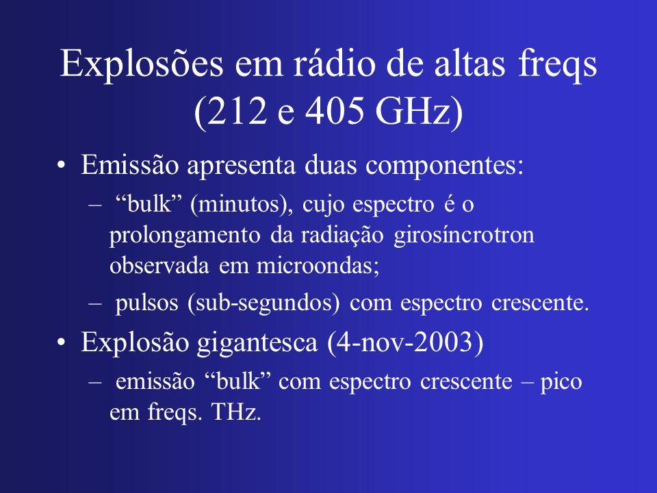 Explosões em rádio de altas freqs (212 e 405 GHz) Emissão apresenta duas componentes: – bulk (minutos), cujo espectro é o prolongamento da radiação gi