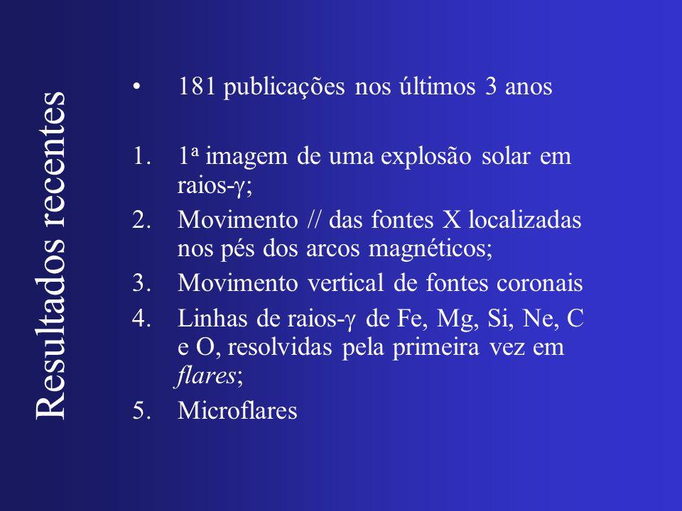 Resultados recentes 181 publicações nos últimos 3 anos 1.1 a imagem de uma explosão solar em raios- ; 2.Movimento // das fontes X localizadas nos pés