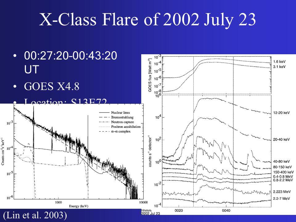 X-Class Flare of 2002 July 23 00:27:20–00:43:20 UT GOES X4.8 Location: S13E72 (Lin et al. 2003)